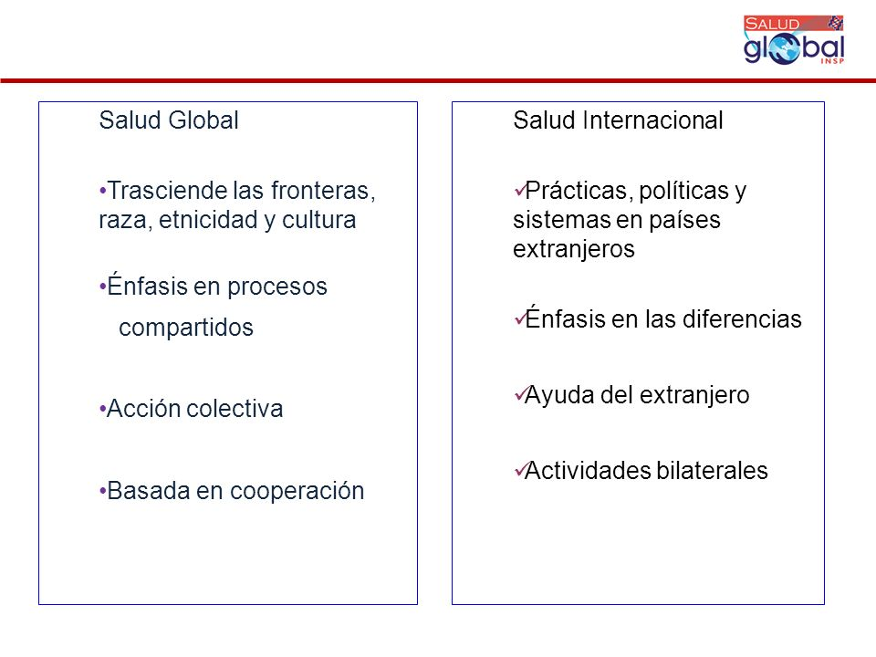 Salud Global y Salud Internacional
