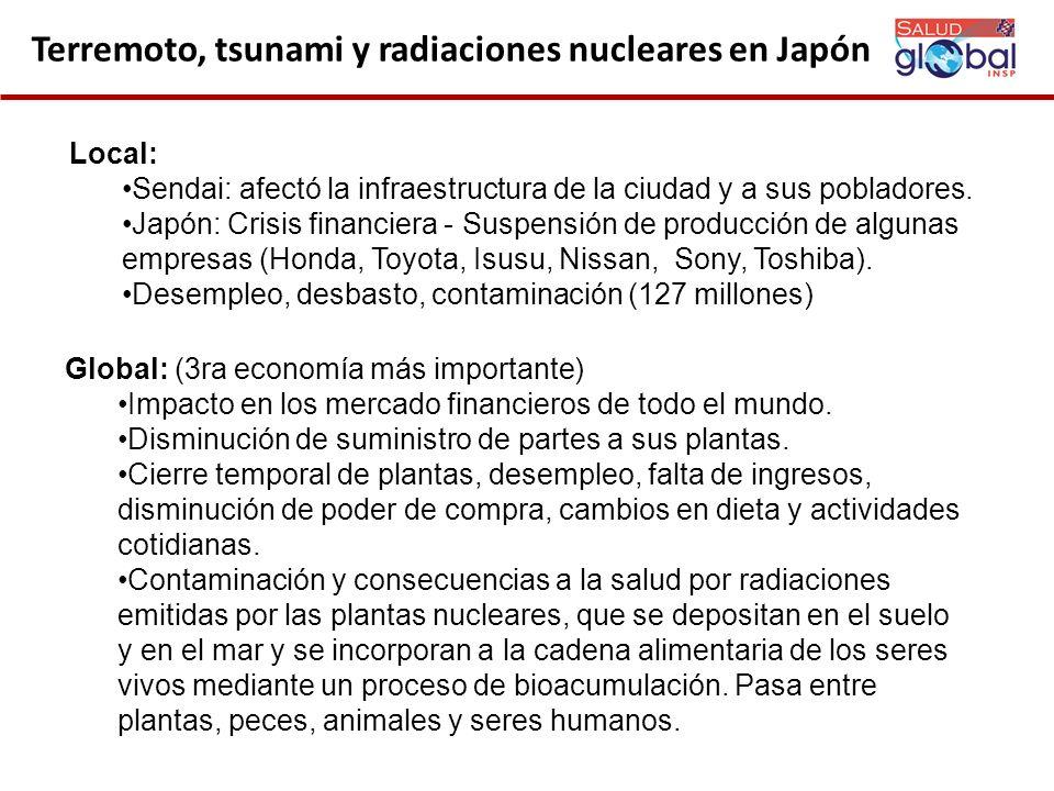 Terremoto, tsunami y radiaciones nucleares en Japón