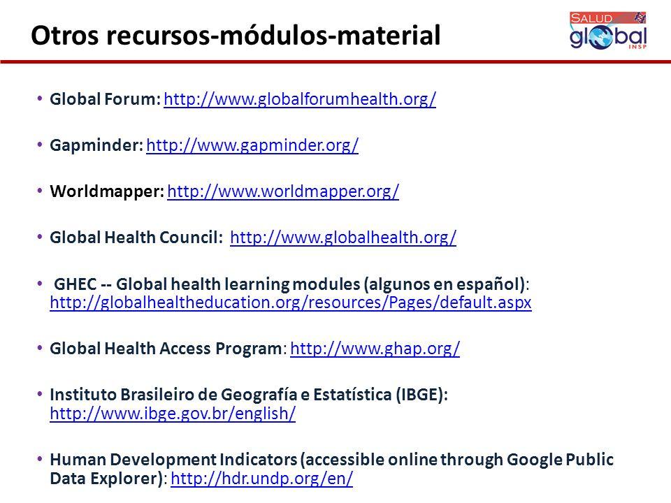 Otros recursos-módulos-material