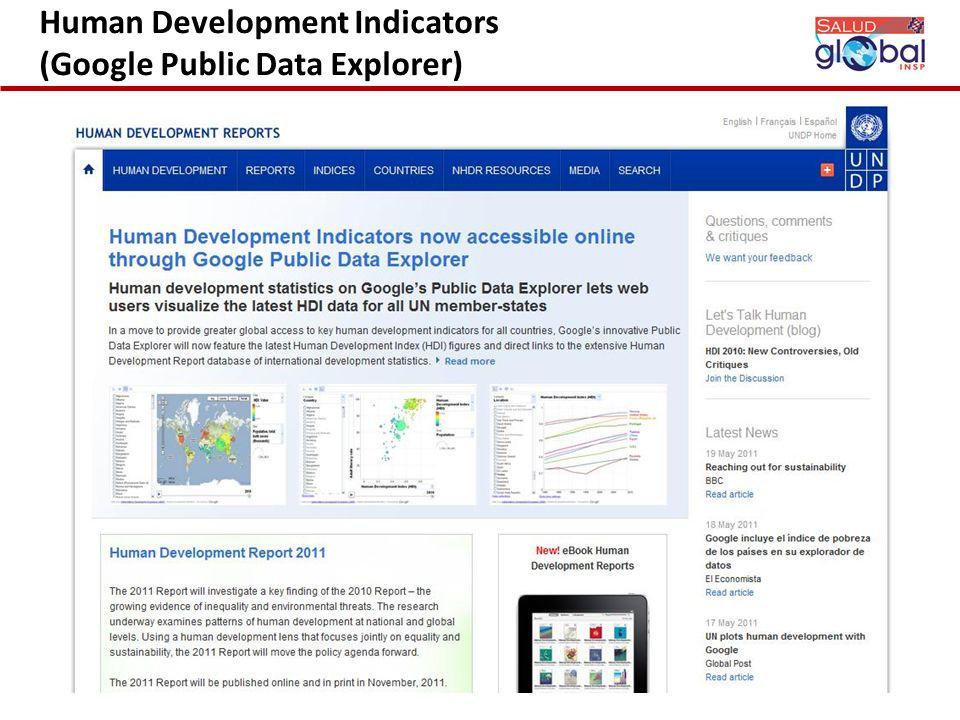 Human Development Indicators (Google Public Data Explorer)