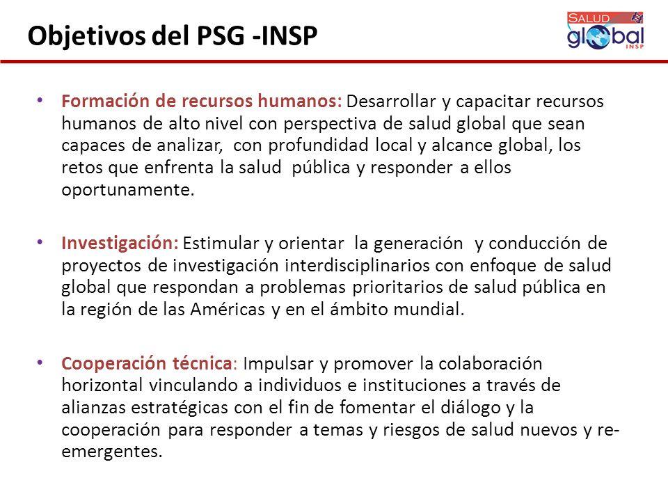 Objetivos del PSG -INSP