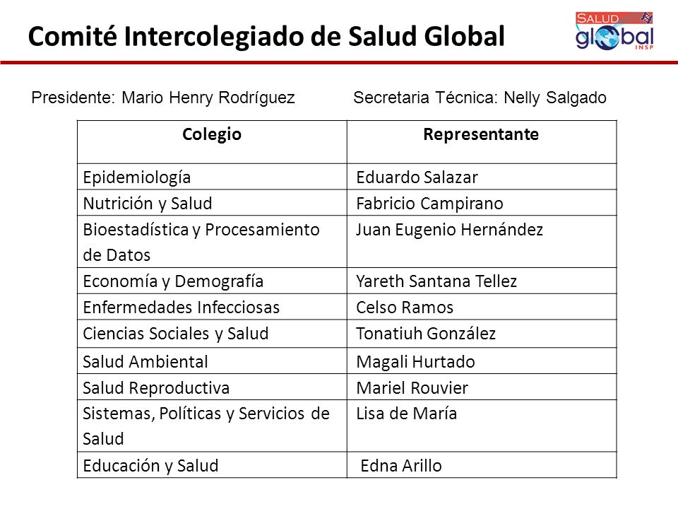 Comité Intercolegiado de Salud Global