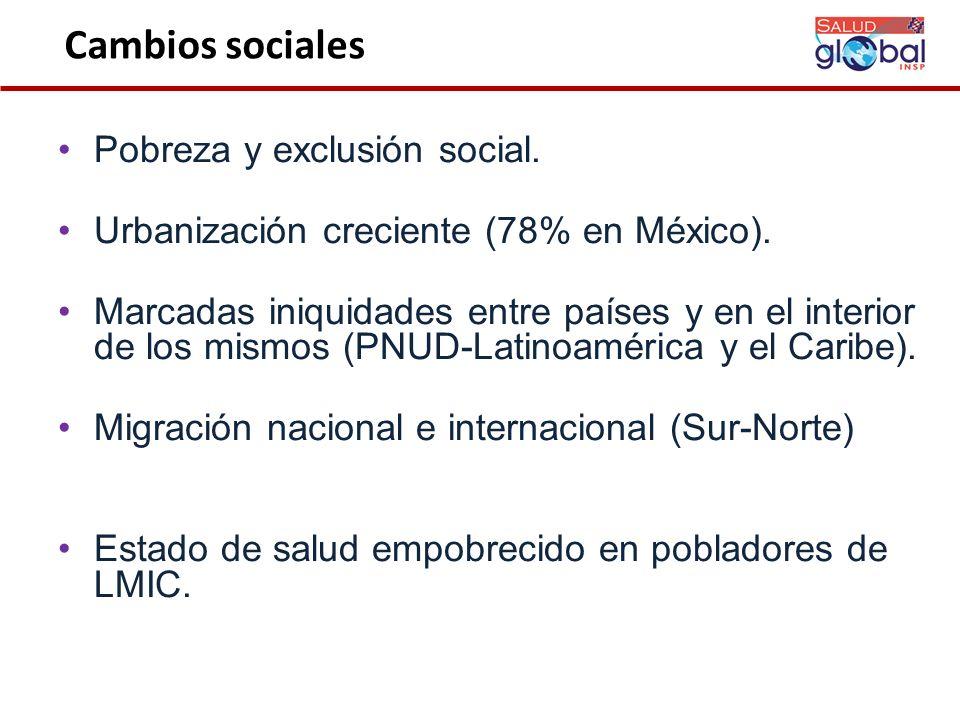 Cambios sociales Pobreza y exclusión social.
