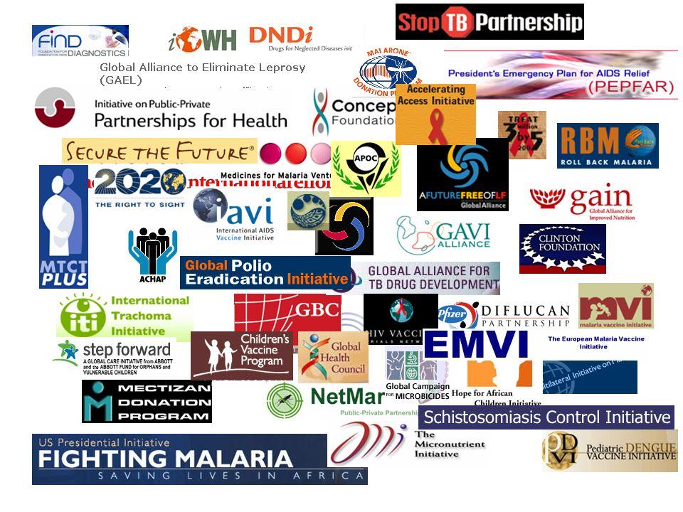 Proliferación y desarticulación de la cooperación ofrecida por los donantes (organizaciones multilaterales, agencias nacionales, filantrópicas, OSC, ONG, privados).