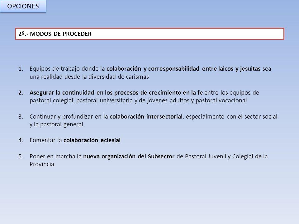 OPCIONES 2º.- MODOS DE PROCEDER