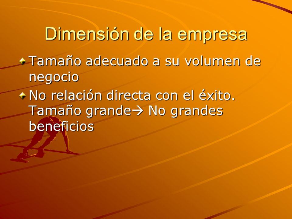 Dimensión de la empresa