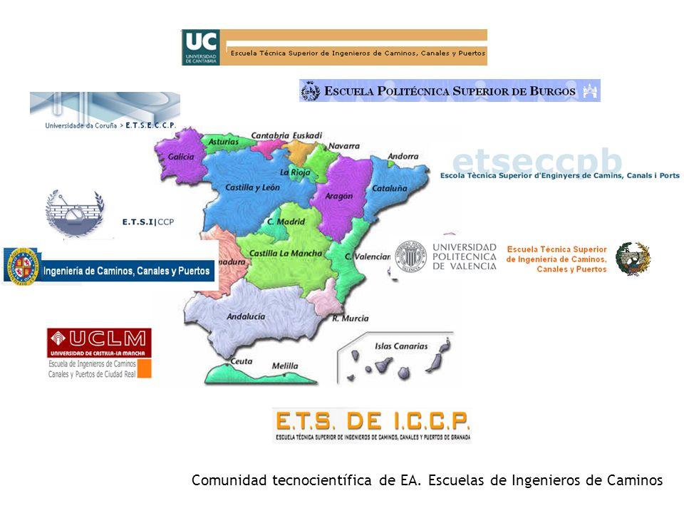 Comunidad tecnocientífica de EA. Escuelas de Ingenieros de Caminos