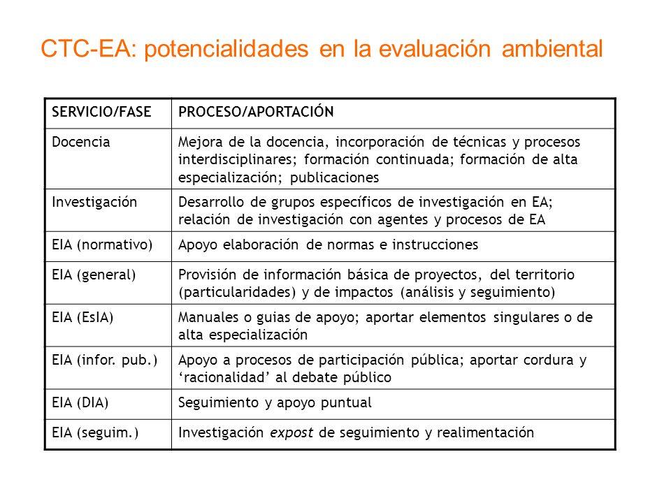 CTC-EA: potencialidades en la evaluación ambiental