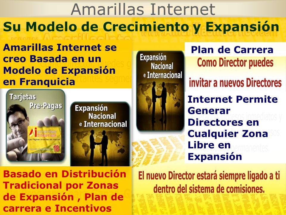 Amarillas Internet Su Modelo de Crecimiento y Expansión