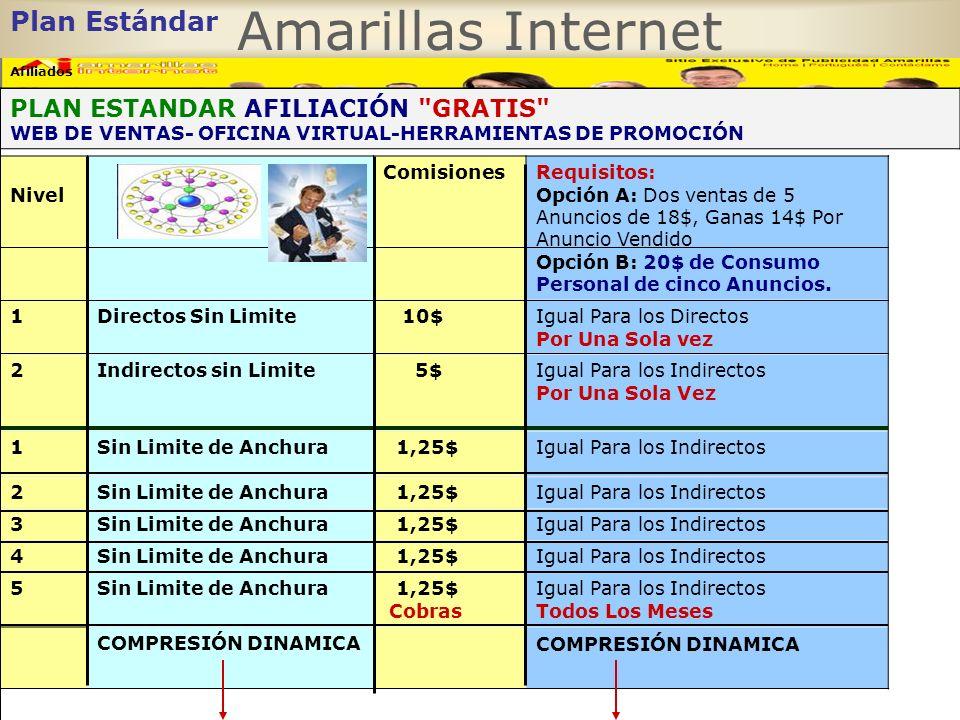 Amarillas Internet Plan Estándar PLAN ESTANDAR AFILIACIÓN GRATIS