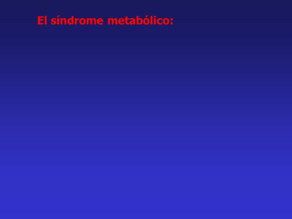 El síndrome metabólico: