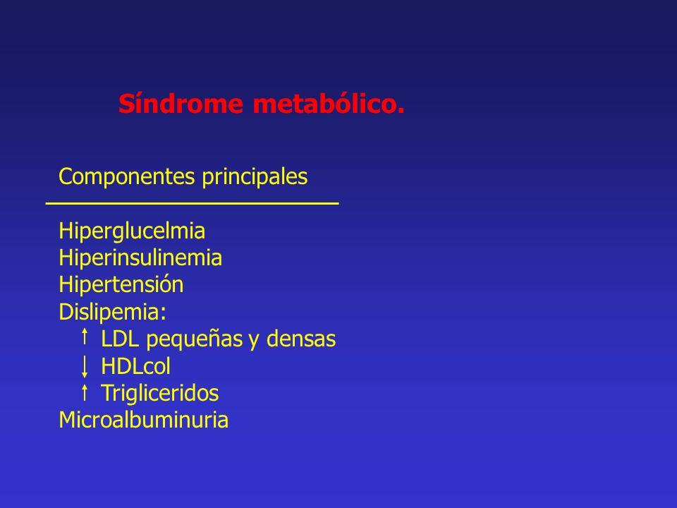 Síndrome metabólico. Componentes principales Hiperglucelmia