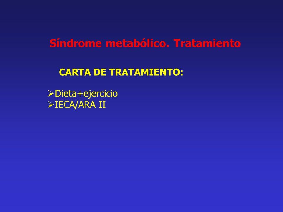 Síndrome metabólico. Tratamiento