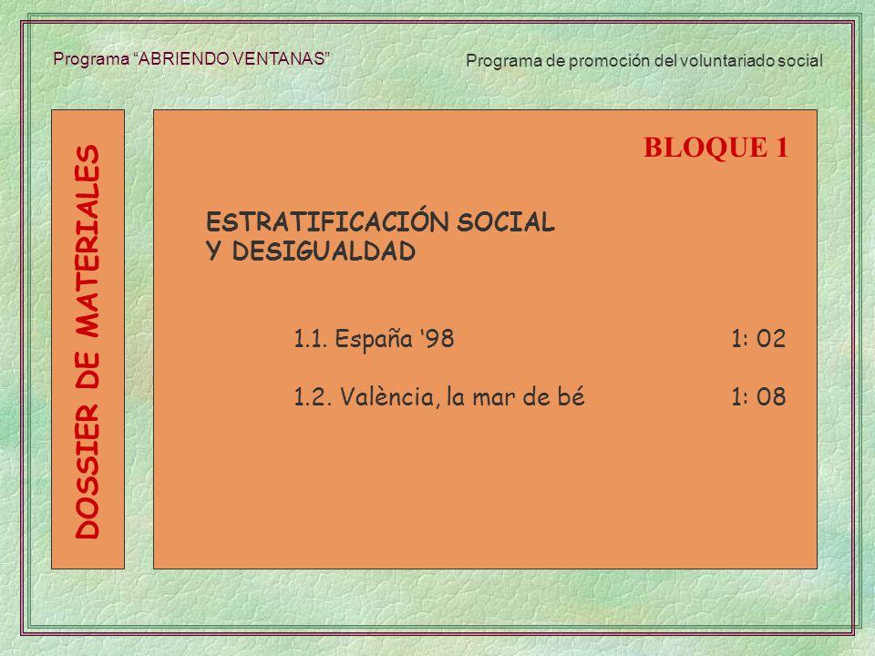 BLOQUE 1 DOSSIER DE MATERIALES ESTRATIFICACIÓN SOCIAL Y DESIGUALDAD