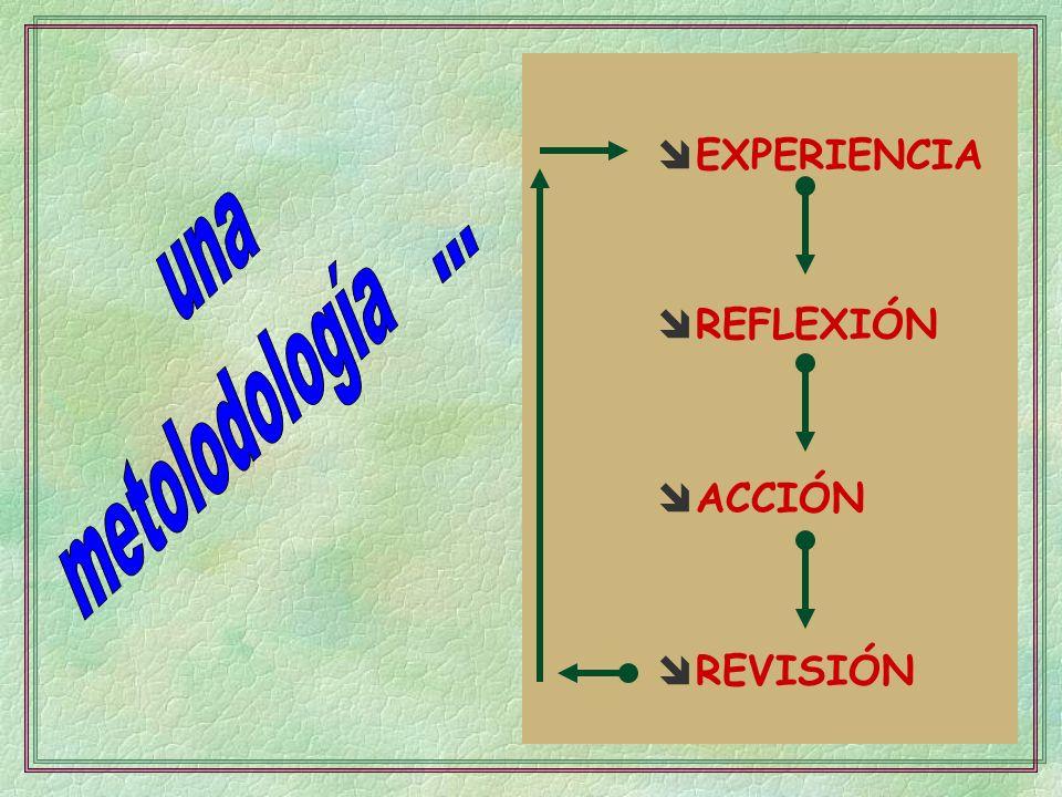 metolodología ... una EXPERIENCIA REFLEXIÓN ACCIÓN REVISIÓN