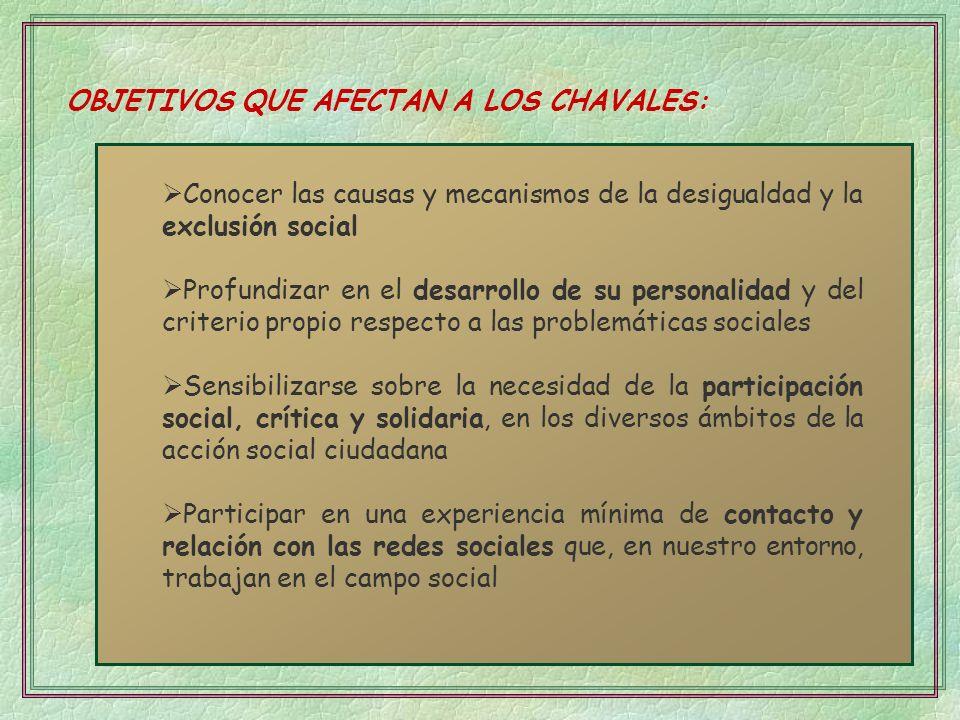 OBJETIVOS QUE AFECTAN A LOS CHAVALES: