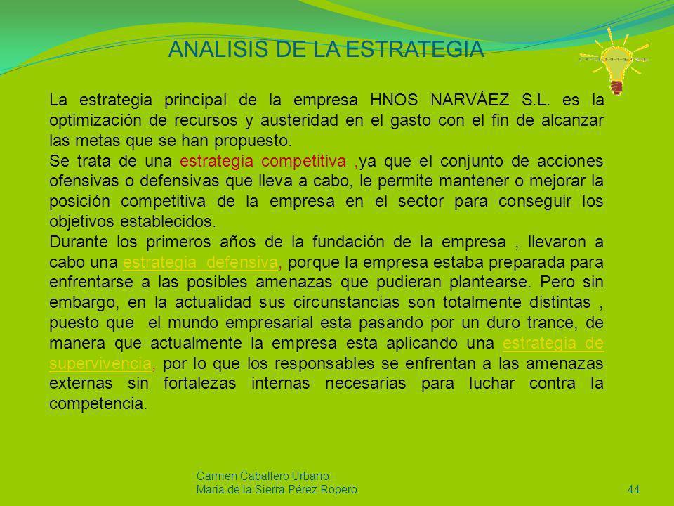 ANALISIS DE LA ESTRATEGIA