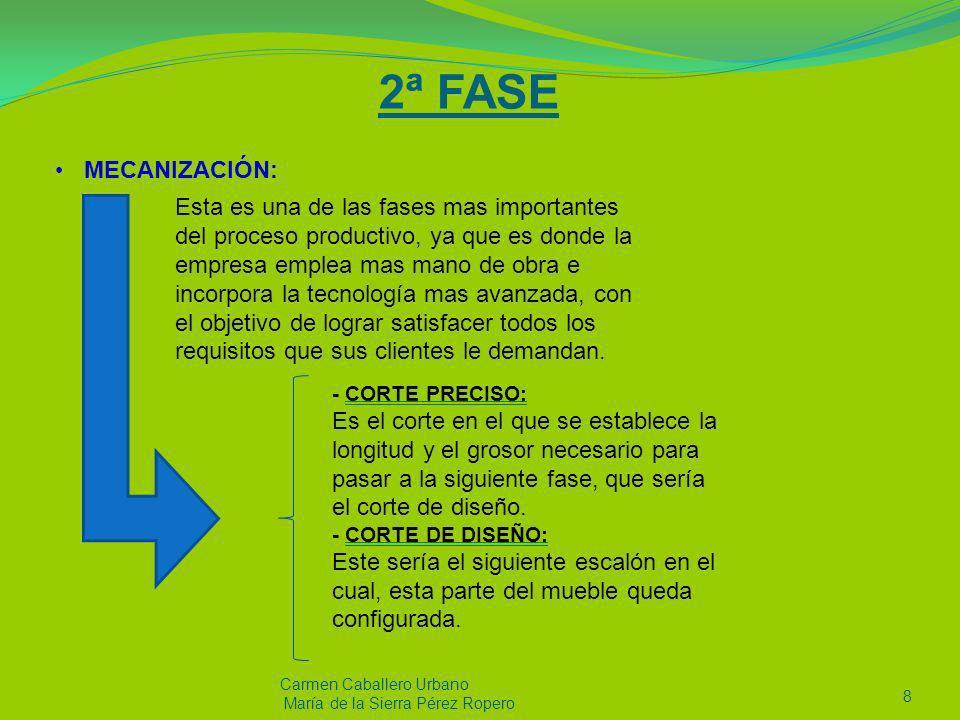 2ª FASE MECANIZACIÓN: