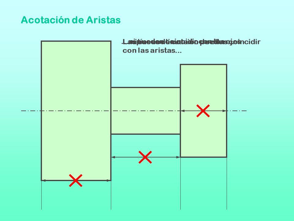 Acotación de Aristas ...ni pueden coincidir con los ejes