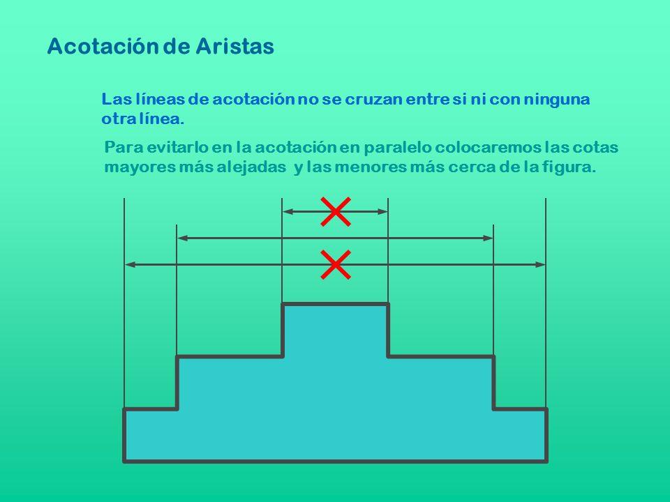 Acotación de Aristas Las líneas de acotación no se cruzan entre si ni con ninguna otra línea.