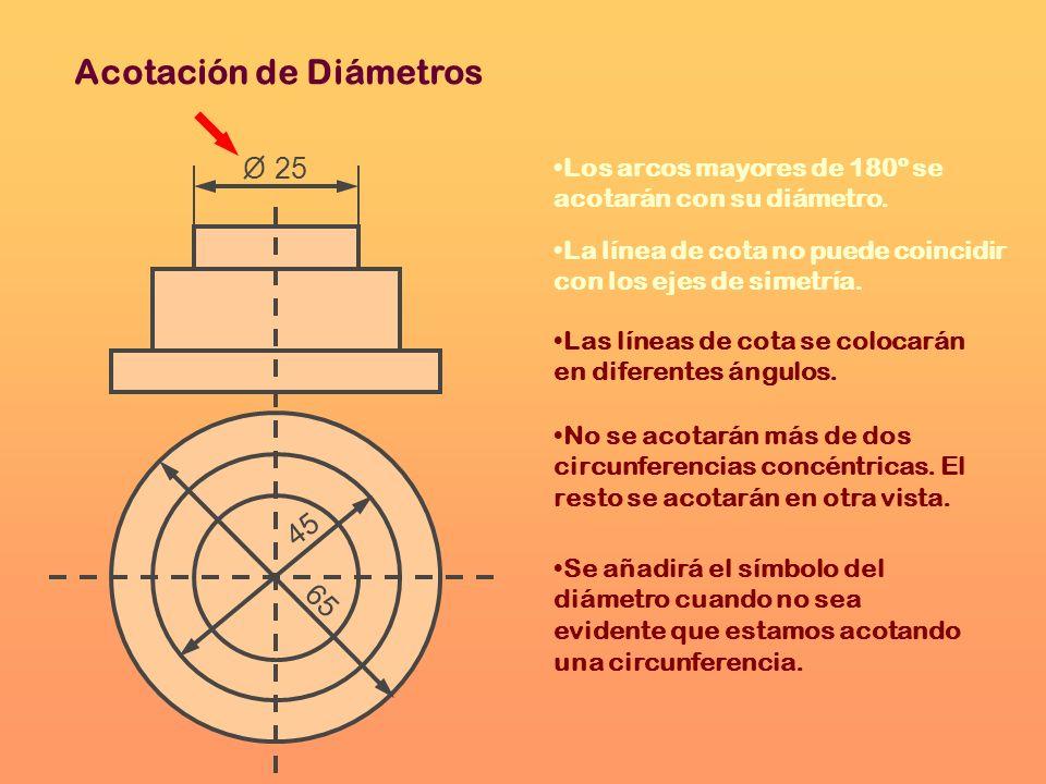 Acotación de Diámetros