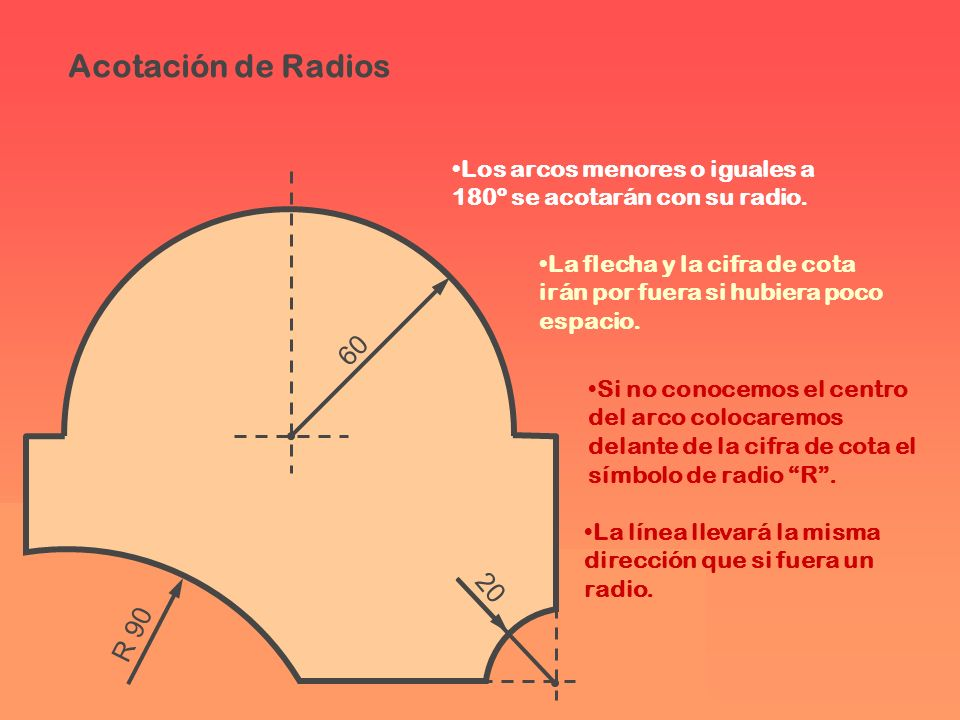 Acotación de Radios Los arcos menores o iguales a 180º se acotarán con su radio.