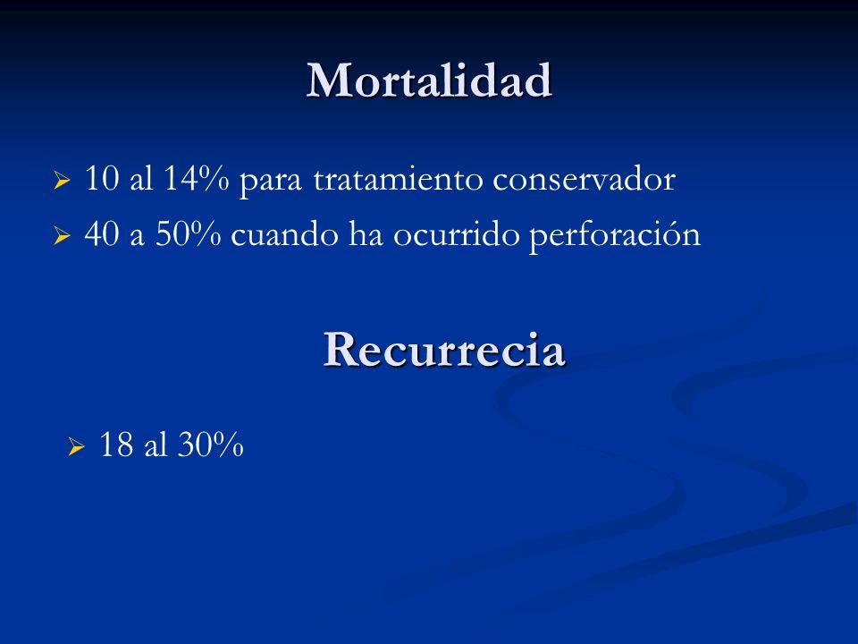 Mortalidad Recurrecia
