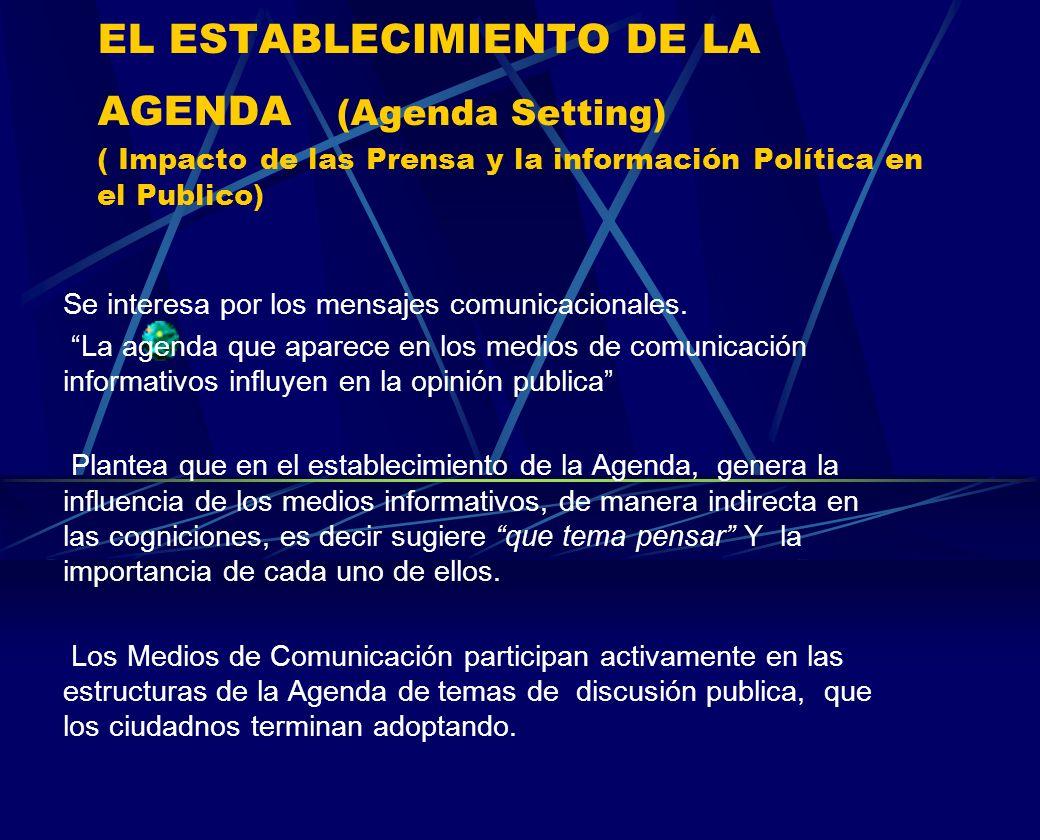 EL ESTABLECIMIENTO DE LA AGENDA (Agenda Setting) ( Impacto de las Prensa y la información Política en el Publico)