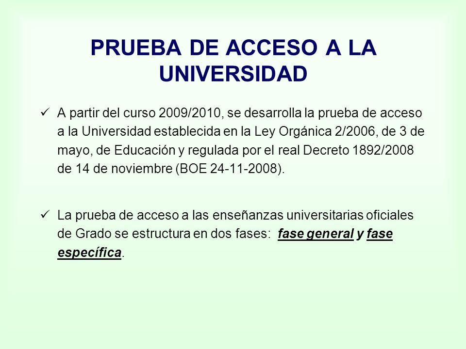 PRUEBA DE ACCESO A LA UNIVERSIDAD