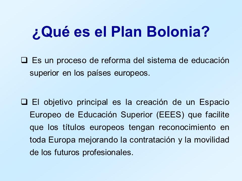 ¿Qué es el Plan Bolonia Es un proceso de reforma del sistema de educación superior en los países europeos.