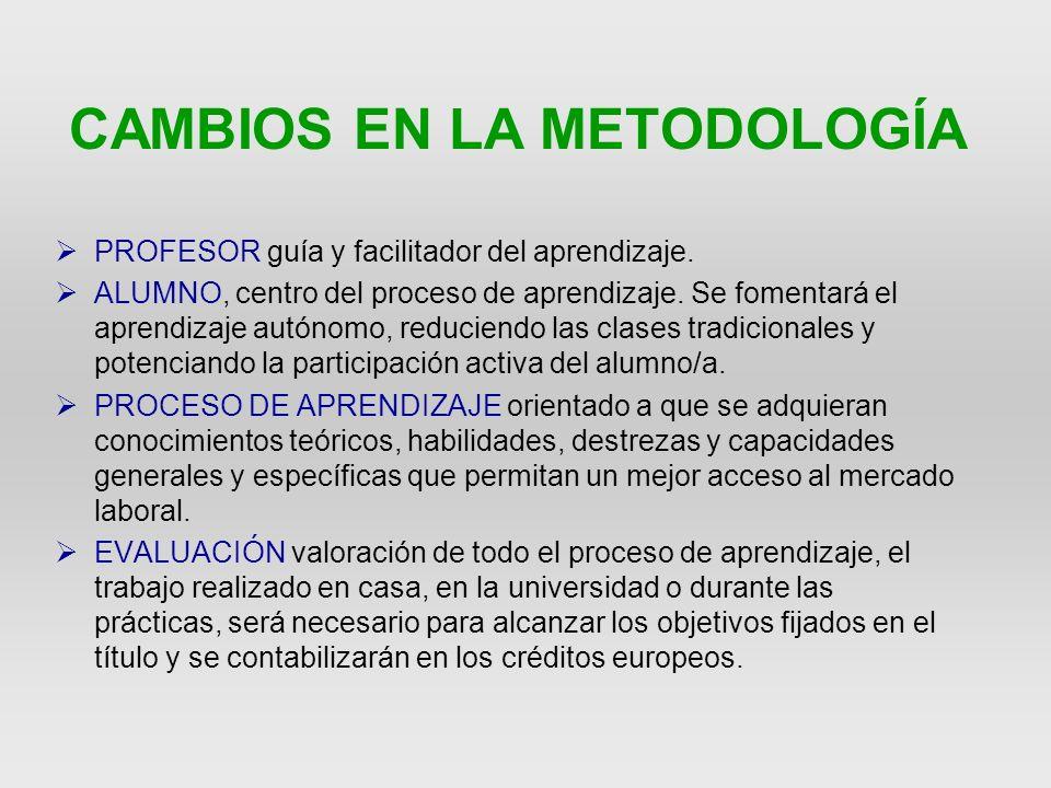CAMBIOS EN LA METODOLOGÍA