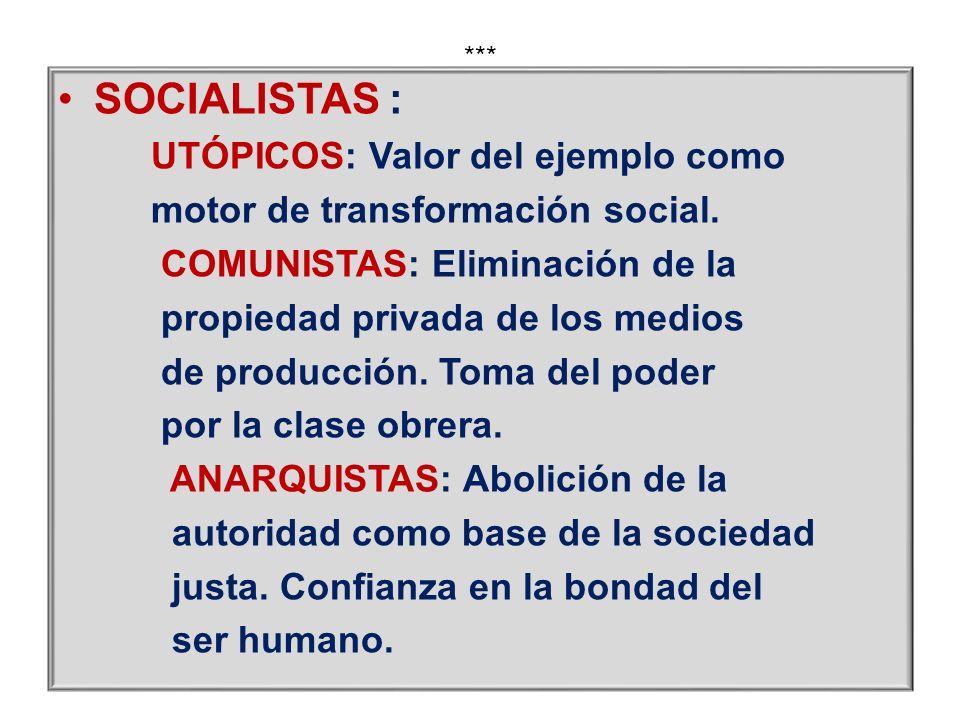 SOCIALISTAS : UTÓPICOS: Valor del ejemplo como