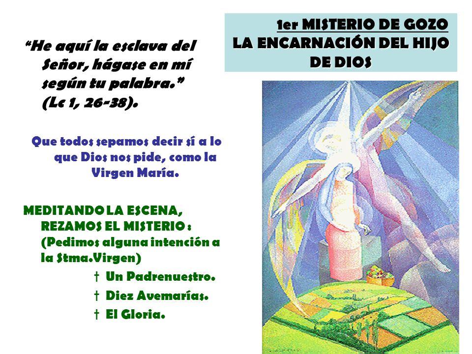 1er MISTERIO DE GOZO LA ENCARNACIÓN DEL HIJO DE DIOS