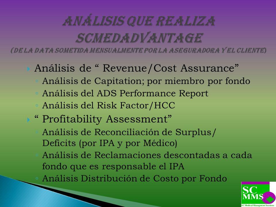 Análisis que realiza SCMEDADVANTAGE (de la data sometida mensualmente por la aseguradora y el cliente)