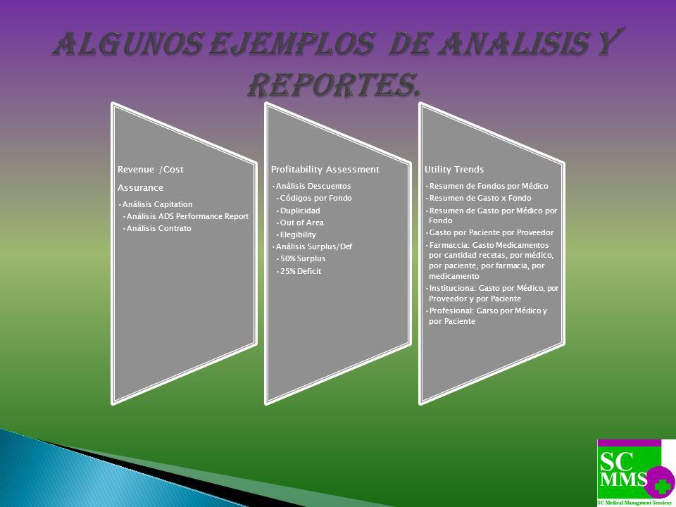 Algunos Ejemplos de Analisis y Reportes.