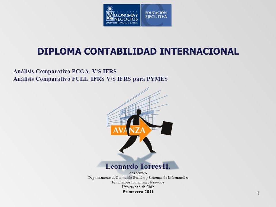 DIPLOMA CONTABILIDAD INTERNACIONAL