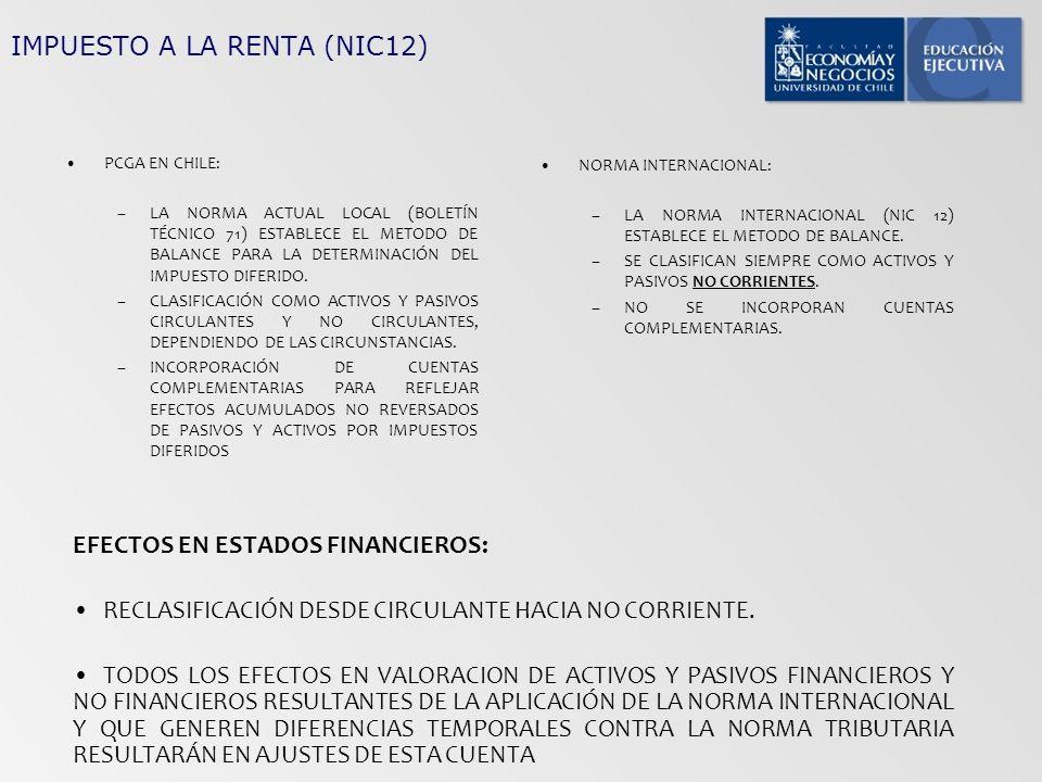 IMPUESTO A LA RENTA (NIC12)