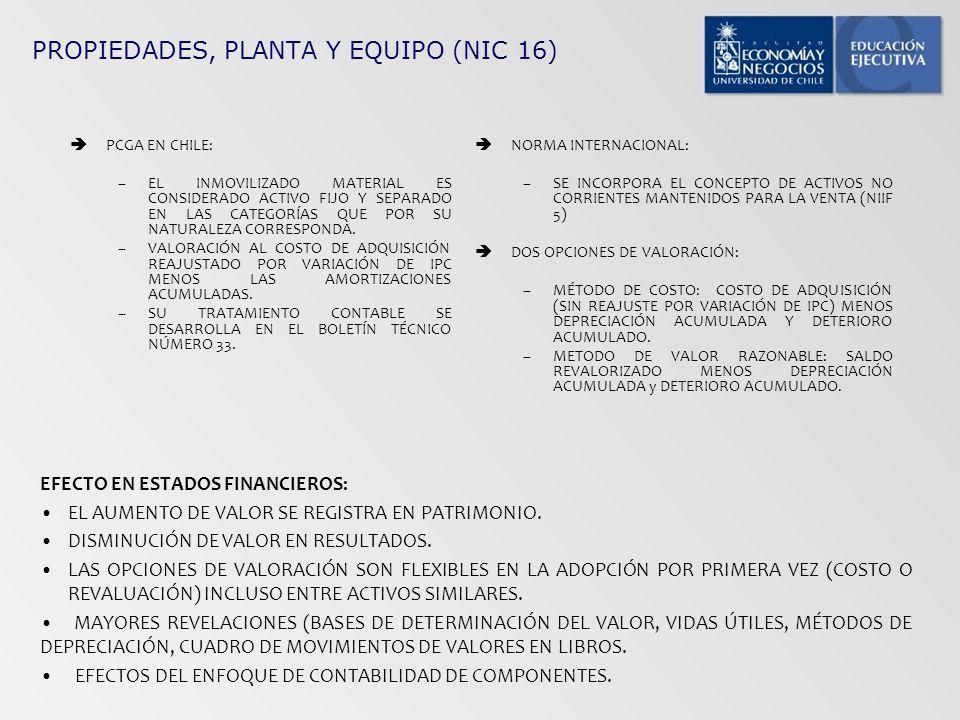 PROPIEDADES, PLANTA Y EQUIPO (NIC 16)