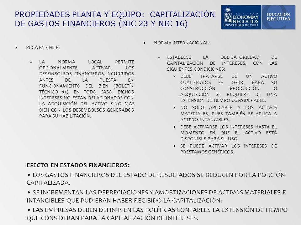 PROPIEDADES PLANTA Y EQUIPO: CAPITALIZACIÓN DE GASTOS FINANCIEROS (NIC 23 Y NIC 16)