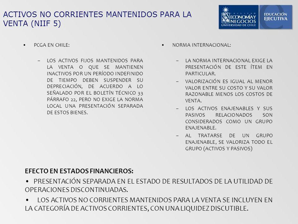 ACTIVOS NO CORRIENTES MANTENIDOS PARA LA VENTA (NIIF 5)
