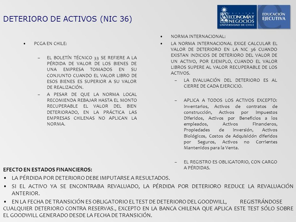 DETERIORO DE ACTIVOS (NIC 36)
