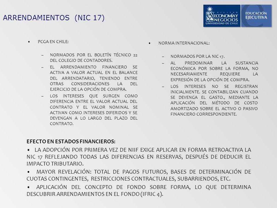 ARRENDAMIENTOS (NIC 17) EFECTO EN ESTADOS FINANCIEROS: