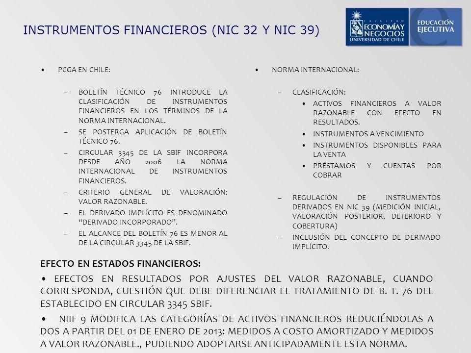 INSTRUMENTOS FINANCIEROS (NIC 32 Y NIC 39)