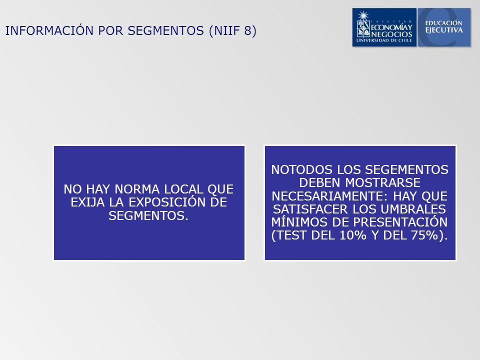 INFORMACIÓN POR SEGMENTOS (NIIF 8)