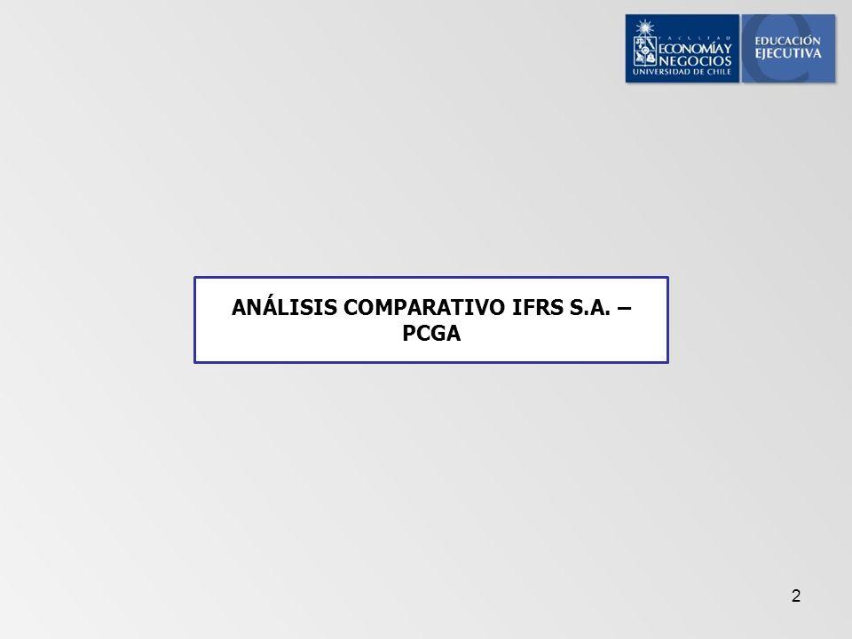 ANÁLISIS COMPARATIVO IFRS S.A. – PCGA