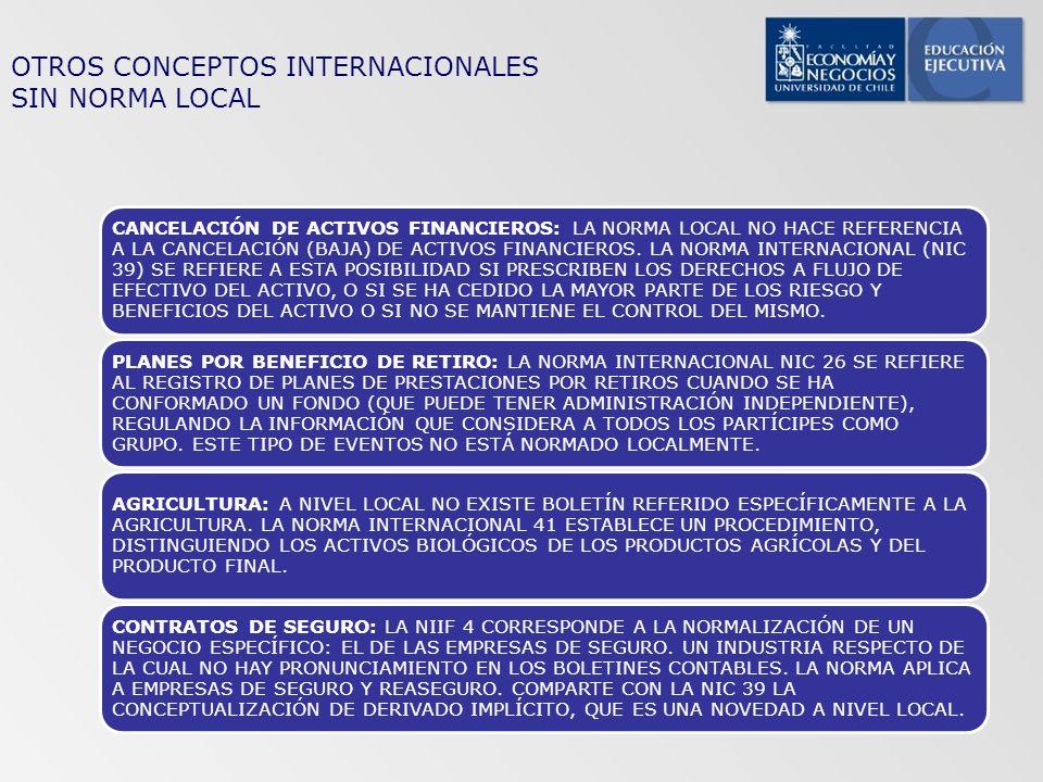 OTROS CONCEPTOS INTERNACIONALES SIN NORMA LOCAL