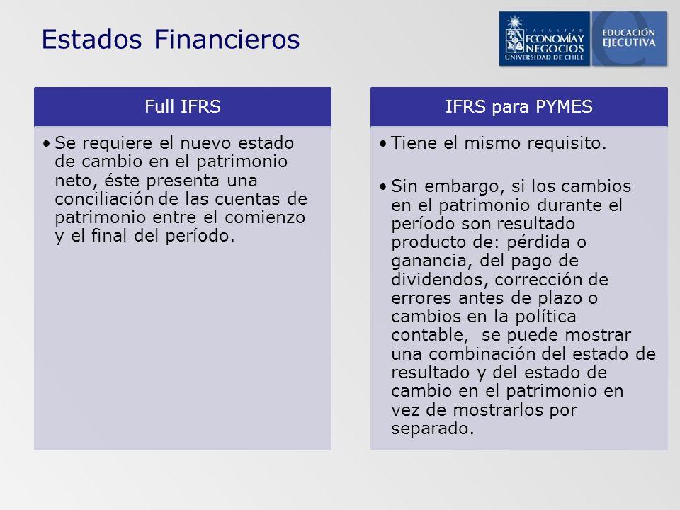 Estados Financieros Full IFRS