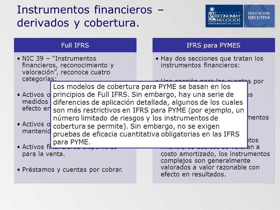 Instrumentos financieros – derivados y cobertura.