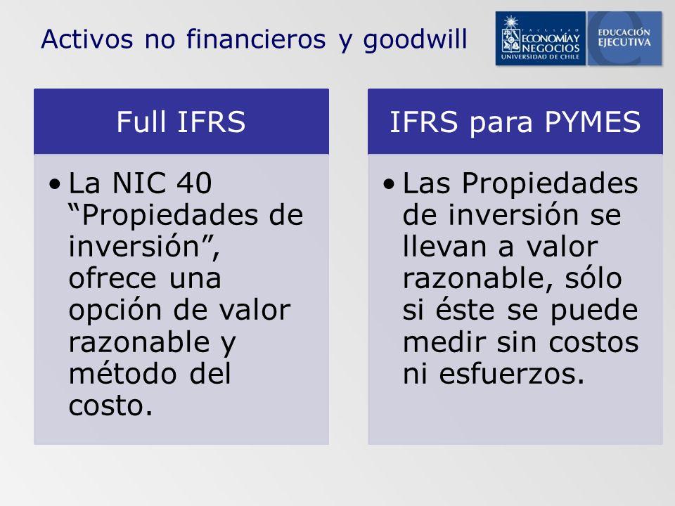 Activos no financieros y goodwill