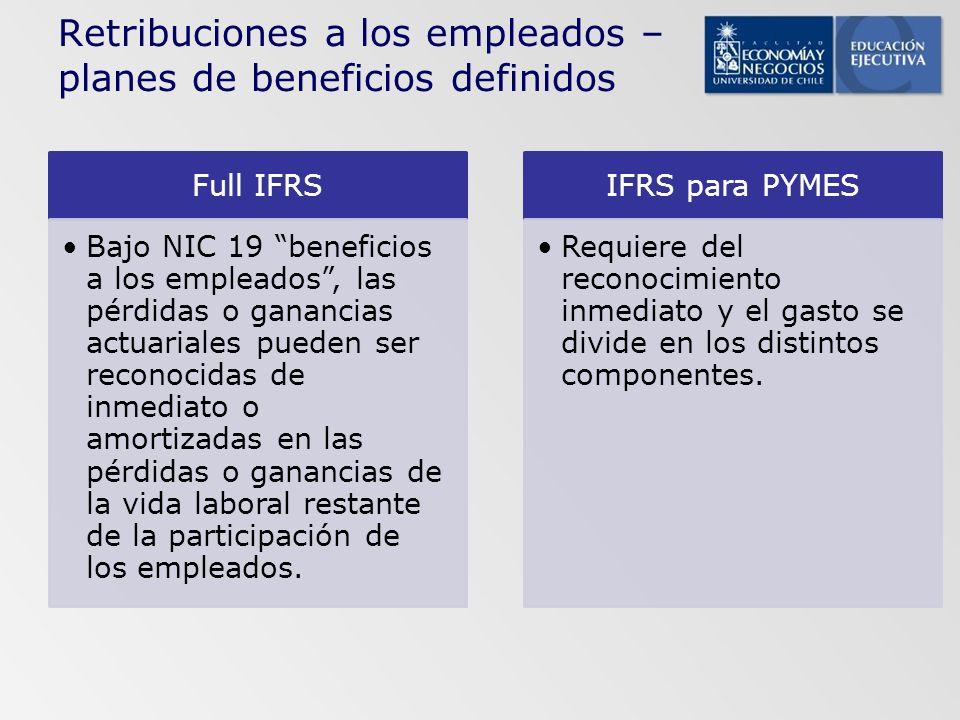 Retribuciones a los empleados – planes de beneficios definidos